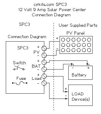 Cirkits spc3 solar power center kit spc3 circuit board assembled spc3 wiring diagram cheapraybanclubmaster Image collections